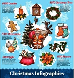 Christmas and new year infographic design vector
