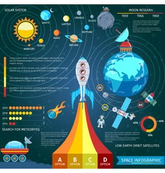 Space and astronomy infographics vector