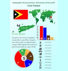 east timor infographics for presentation all vector image