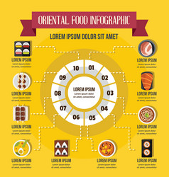 Oriental food infographic concept flat style vector