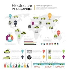 Electric Car Infographics vector image