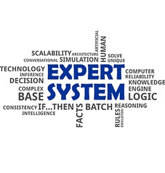 Word cloud expert system vector