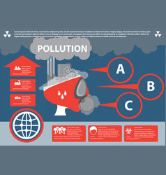 Industrial pollution info graphic elements vector
