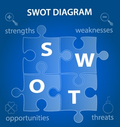 swot puzzle infographic vector image