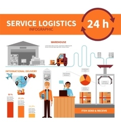International logistic company service infographic vector
