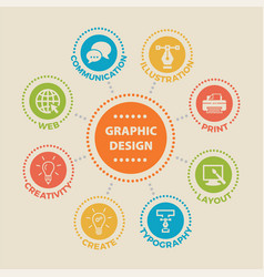 graphic design concept with icons vector image