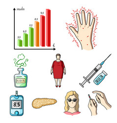 a set of icons about diabetes mellitus symptoms vector image