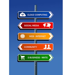 Social media plan road post vector