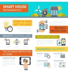 Smart house infographic presentation poster vector