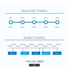 Useful infographic template sequential and scaled vector