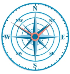 The original clock with wind rose vector