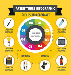 Artist tool infographic concept flat style vector