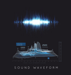 graphic musical equalizer sound waves on a black vector image
