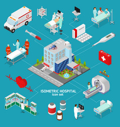 Medicine hospital concept isometric view vector