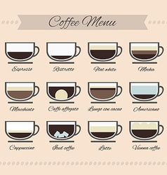 Perfect of different types of coffee vector