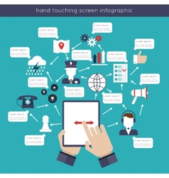 Hand touching screen infographics vector