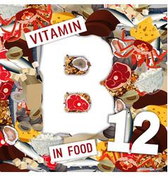Vitamin b12 background vector