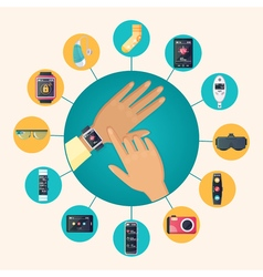 Wearable technology flat circle composition poster vector