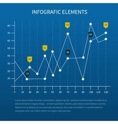 Business statistics charts vector image