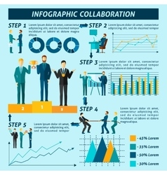 Collaboration infographics set vector