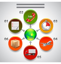 Logistics infographics icons in circles around vector image vector image