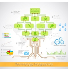 Technology infographics vector