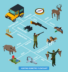 hunting isometric flowchart vector image