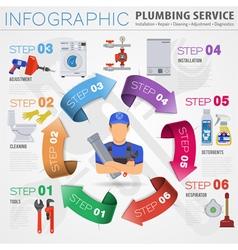 Plumbing Service Infographics vector image