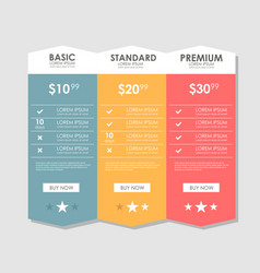 set offer tariffs ui ux banner for web app vector image
