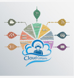 Blue computer cloud vector