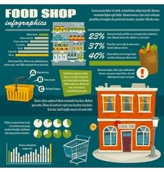 Food shop infographics template supermarket vector image vector image