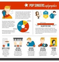 Pop singer infographics vector
