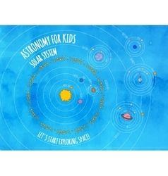 Solar System with the correct vector image vector image