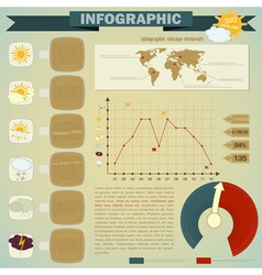 Vintage infographics set - weather icons and eleme vector