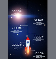 business concept of timeline roadmap vector image