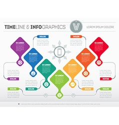Infographic of purchase funnel presentation of vector image