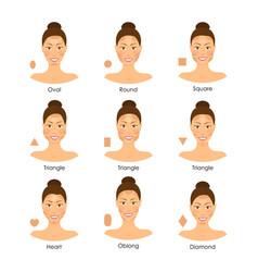 cartoon face type contouring tutorial icon set vector image vector image