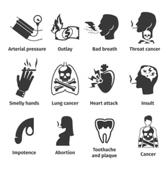 Dangers of smoking icons vector