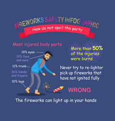 Fireworks safety infographic man leans to rocket vector
