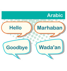 greeting words in arabic on poster vector image vector image