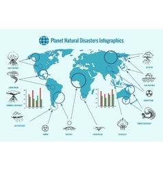Planet natural disasters infographics vector