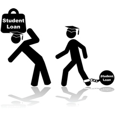 Student loan burden vector