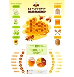Bee honey logo icon with cartoon flat honeybee vector