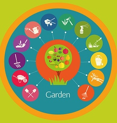 Organic gardening vector image vector image
