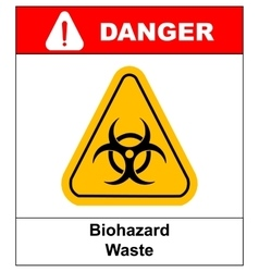 Biohazard symbol sign of biological threat alert vector