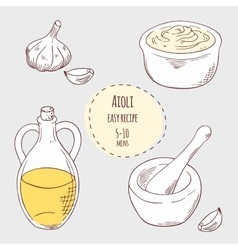 Aioli sauce recipe in vector