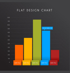 Flat design statistics column graphs vector
