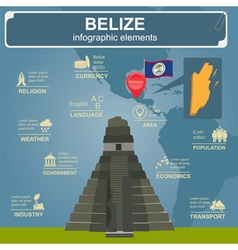 Belize infographics statistical data sights vector