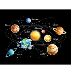 Solar system isolated on black background vector