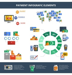 Payment infographics set vector